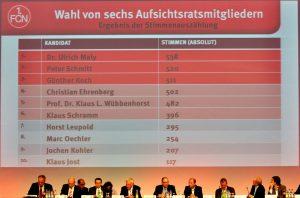 Die Ergebnisse der Aufsichtsratswahl 2011