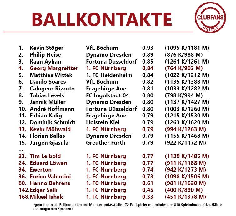 ballkontakte2