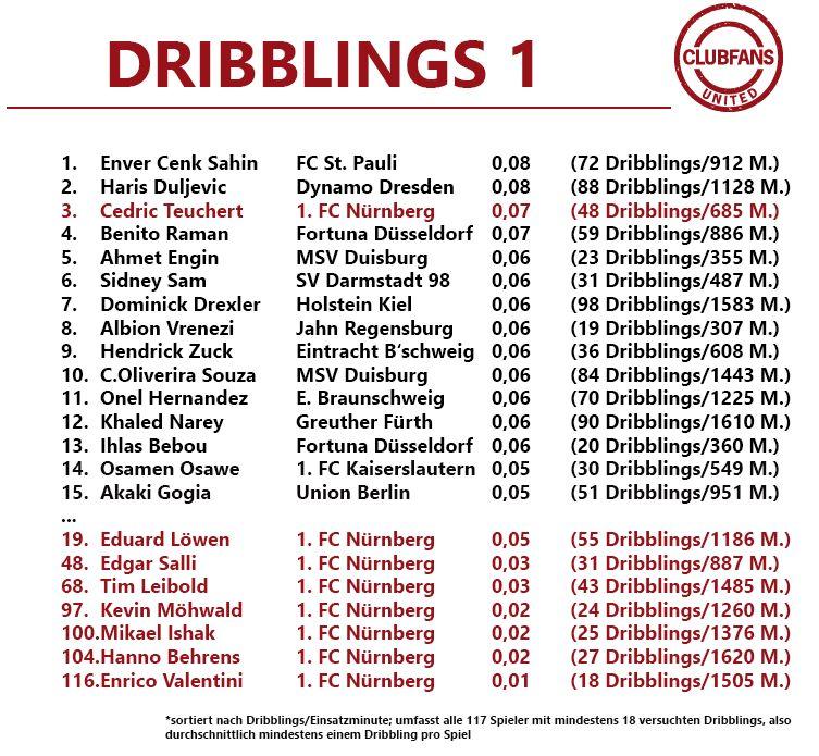 dribblings1
