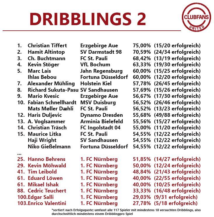 dribblings2